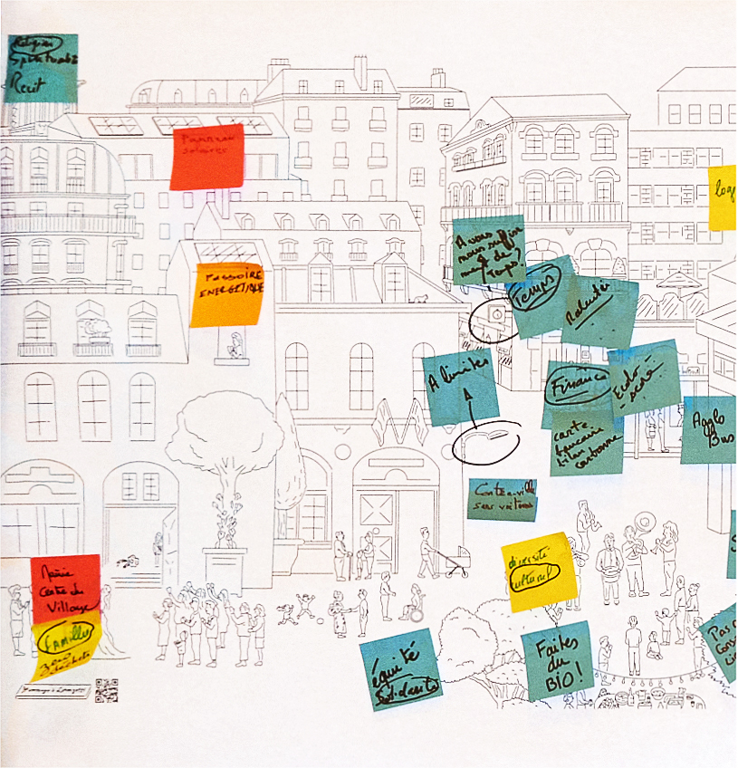 Fresque citoyenne du groupe thématique Consommer - la ville 1