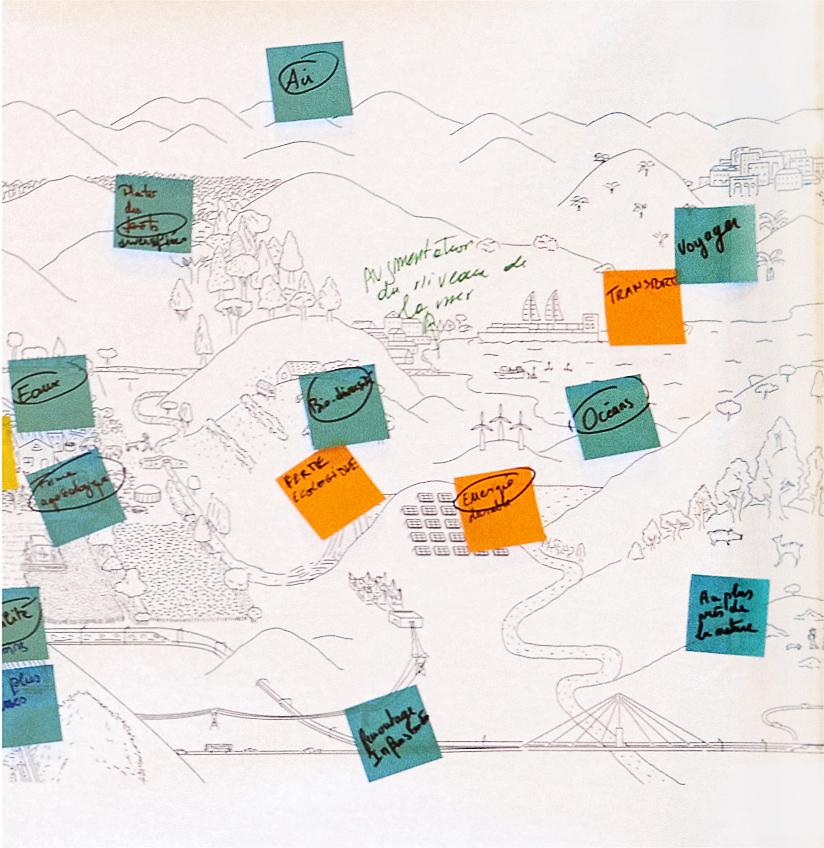 Fresque citoyenne du groupe thématique Consommer - la campagne 1