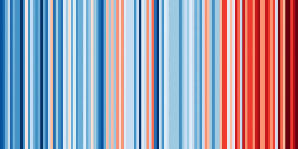 Code barre du réchauffement climatique France
